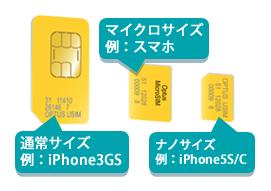オーストラリア SIMカード種類