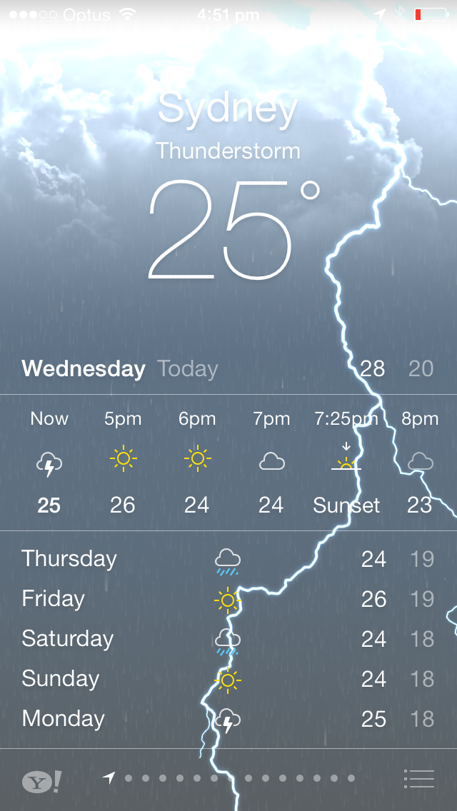 iPhoneのお天気