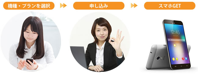 mobile_step1